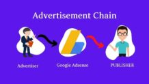 Google-Advertisement-Google-adsense-kya-hai
