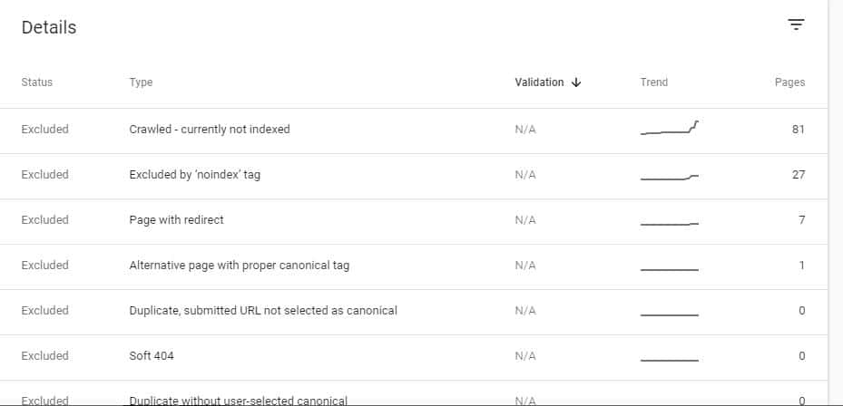 search console indexing status
